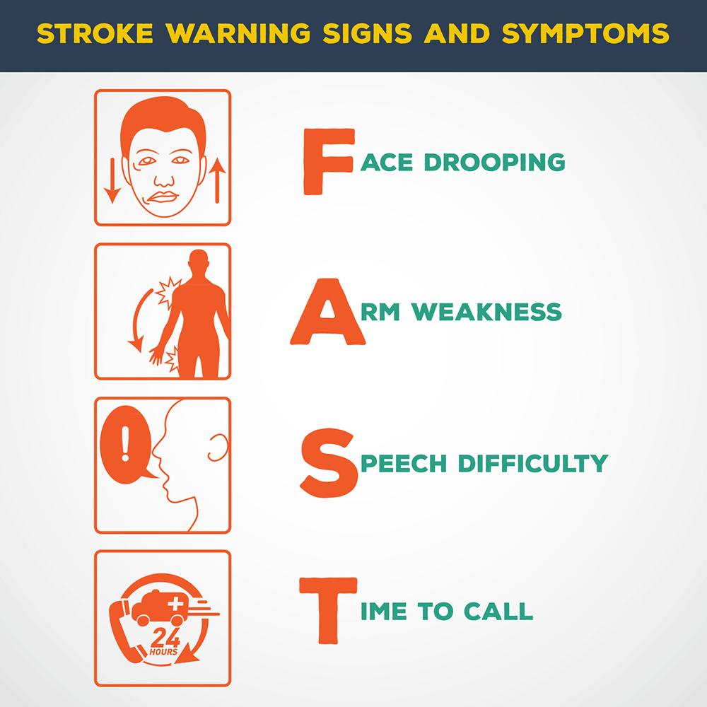 stroke symptoms fast