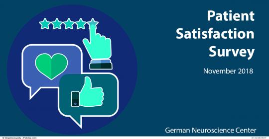 Patient Satisfaction Survey – Nov 18