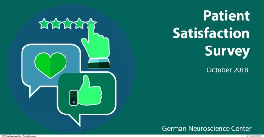Patient Satisfaction Survey – Oct 18